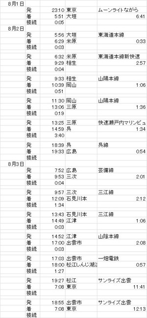Jikoku3